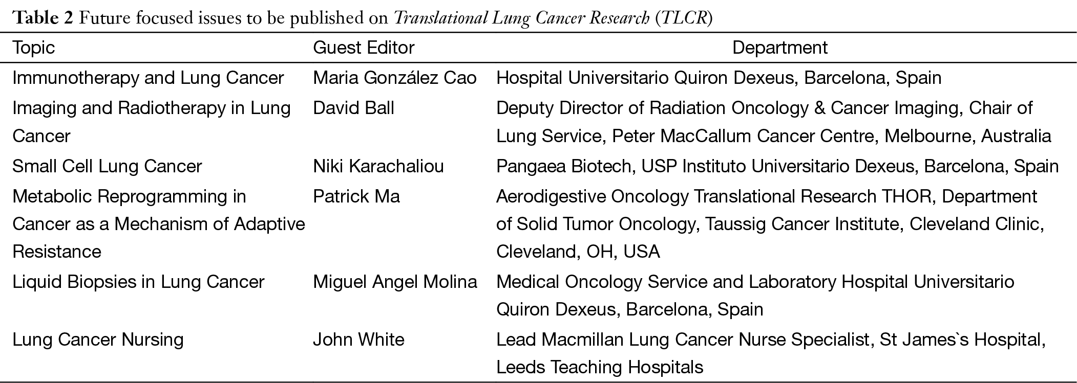 cancer research white paper Conducting breast cancer studies in india wwwsiroclinpharmcom 2 lents20 since clinical research costs are primarily driven by labor, much of this cost difference.